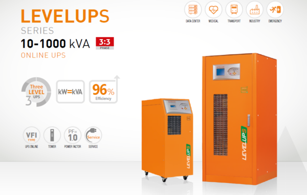 All you need to know about Makelsan LevelUps 10 – 1000 kVA